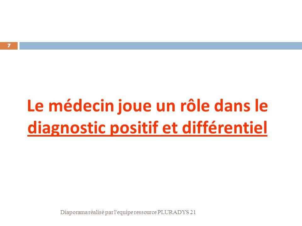 Le médecin joue un rôle dans le diagnostic positif et différentiel 7 77 Diaporama réalisé par l'equipe ressource PLURADYS 21