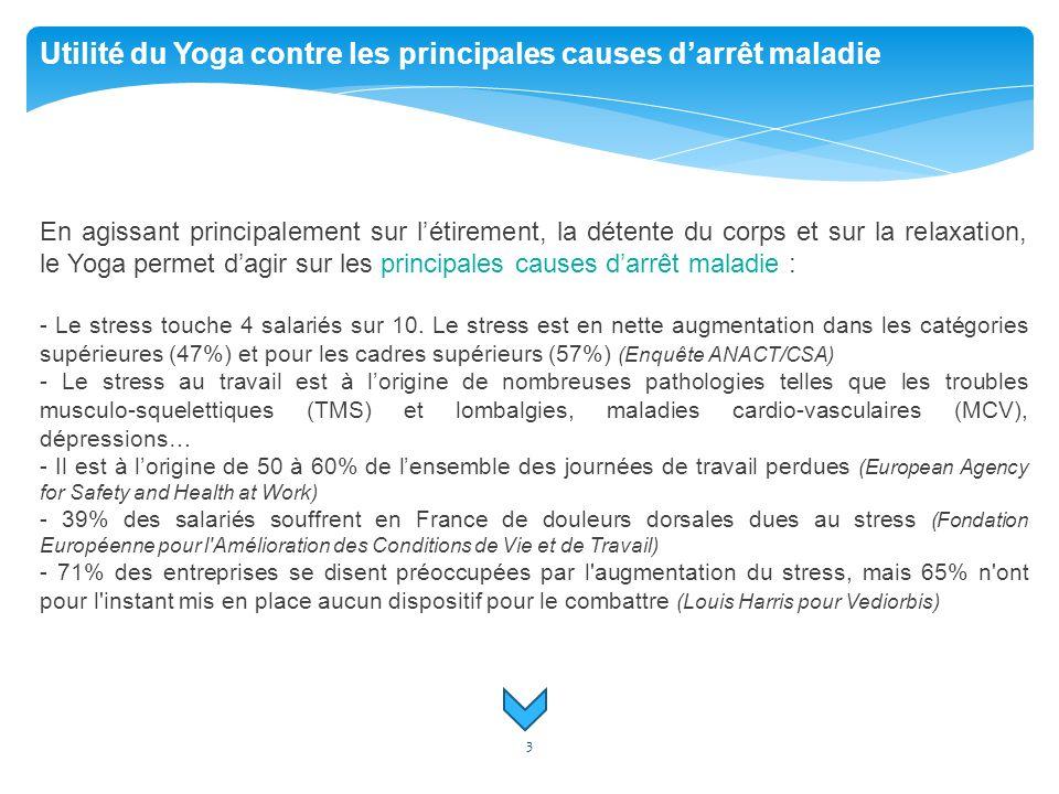 3 Utilité du Yoga contre les principales causes d'arrêt maladie En agissant principalement sur l'étirement, la détente du corps et sur la relaxation,