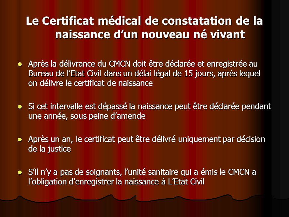 Le Certificat médical de constatation de la naissance d'un nouveau né vivant Après la délivrance du CMCN doit être déclarée et enregistrée au Bureau d