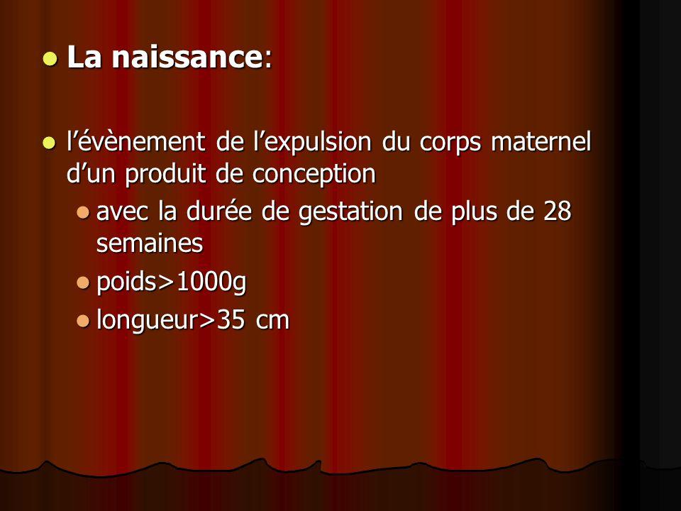 La naissance: La naissance: l'évènement de l'expulsion du corps maternel d'un produit de conception l'évènement de l'expulsion du corps maternel d'un