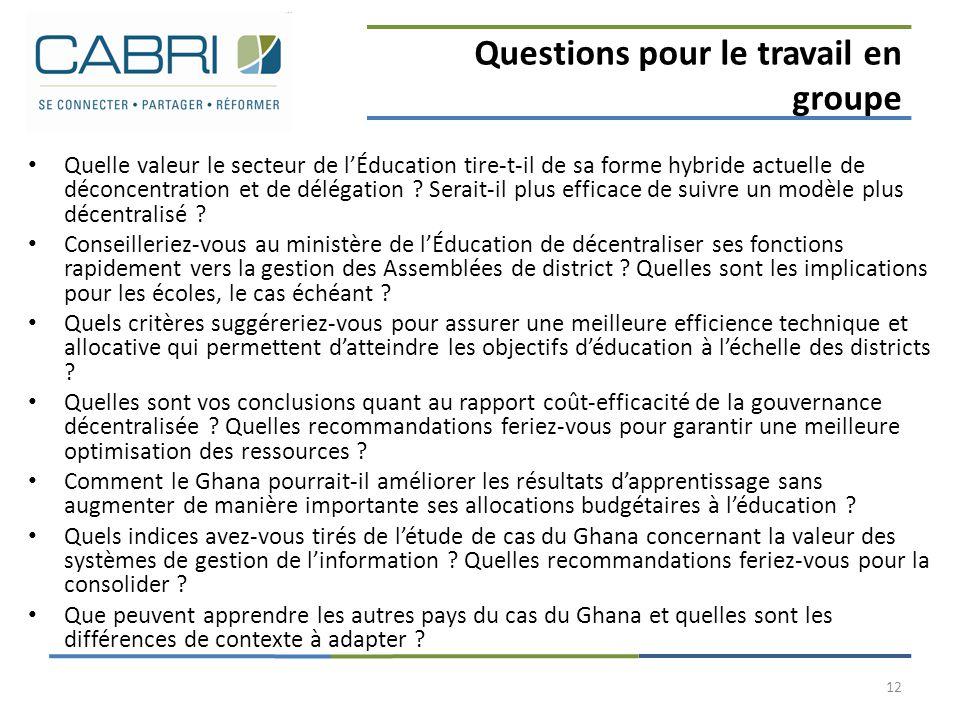 Questions pour le travail en groupe Quelle valeur le secteur de l'Éducation tire-t-il de sa forme hybride actuelle de déconcentration et de délégation