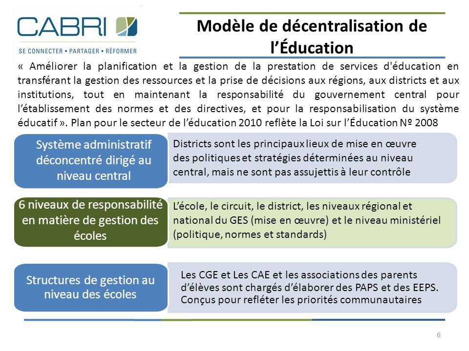 Modèle de décentralisation de l'Éducation 6 « Améliorer la planification et la gestion de la prestation de services d'éducation en transférant la gest