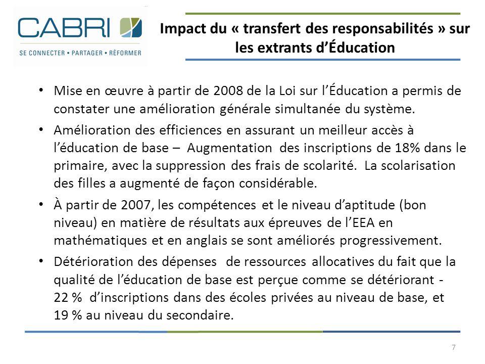 Impact du « transfert des responsabilités » sur les extrants d'Éducation Mise en œuvre à partir de 2008 de la Loi sur l'Éducation a permis de constate
