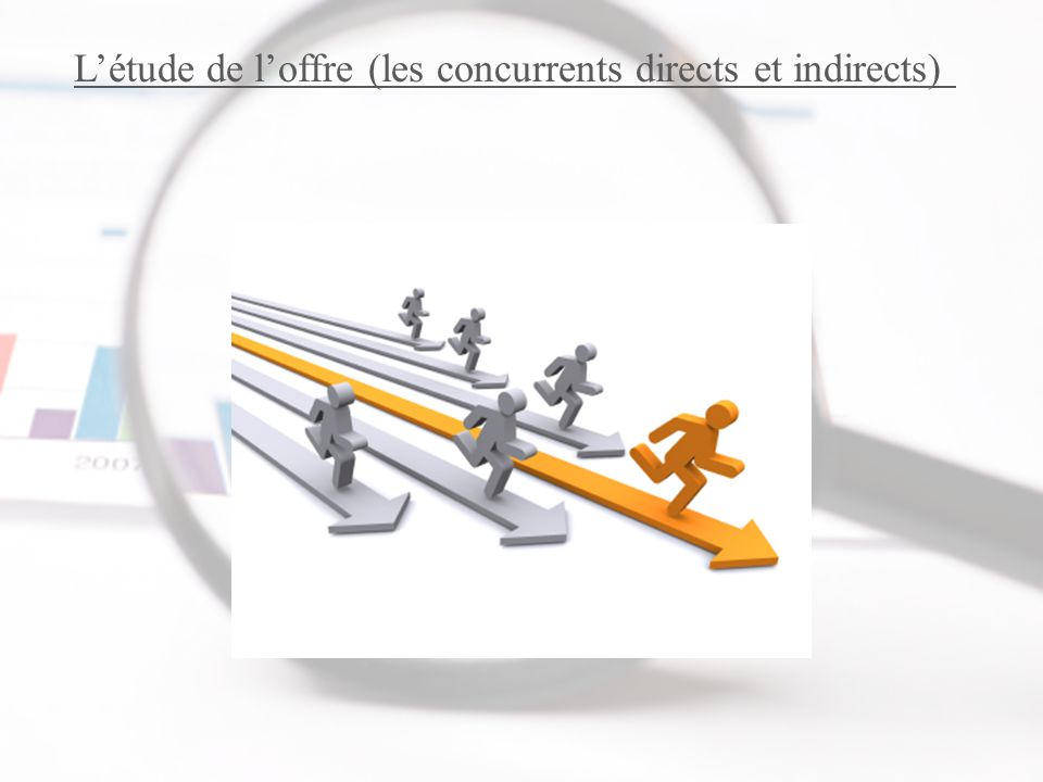 La définition du marketing mix Price (prix) Product (produit) Promotion (communication) Place (distribution)