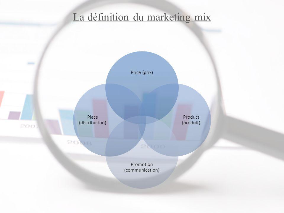 La définition du marketing mix Price (prix) Product (produit) Promotion (communication) Place (distribution)