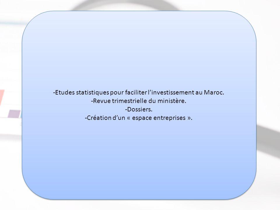 Ministère de l'industrie, du Commerce et de la mise à niveau de l'Économie (MICMANE) http://www.mcinet.gov.mahttp://www.mcinet.gov.ma Ministère de l'industrie, du Commerce et de la mise à niveau de l'Économie (MICMANE) http://www.mcinet.gov.mahttp://www.mcinet.gov.ma -Etudes statistiques pour faciliter l'investissement au Maroc.