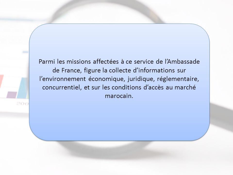 Mission Économique de l Ambassade de France au Maroc Parmi les missions affectées à ce service de l'Ambassade de France, figure la collecte d'informations sur l'environnement économique, juridique, réglementaire, concurrentiel, et sur les conditions d'accès au marché marocain.