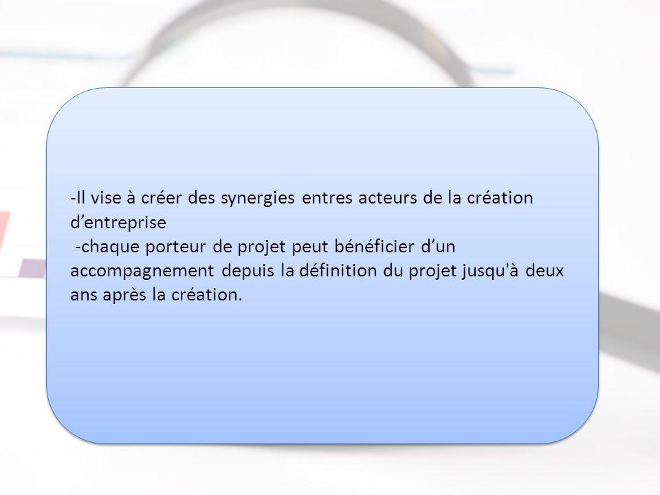 Comité Régional Pour la Création d Entreprise (CRPCE) http://www.casablanca.ma/crpce Comité Régional Pour la Création d Entreprise (CRPCE) http://www.casablanca.ma/crpce -Il vise à créer des synergies entres acteurs de la création d'entreprise -chaque porteur de projet peut bénéficier d'un accompagnement depuis la définition du projet jusqu à deux ans après la création.