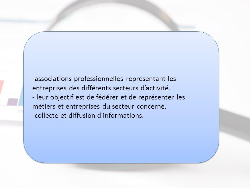 Fédérations Sectorielles http://www.cgem.ma/_rubrique.php?id_rub rique=13 Fédérations Sectorielles http://www.cgem.ma/_rubrique.php?id_rub rique=13 -associations professionnelles représentant les entreprises des différents secteurs d'activité.