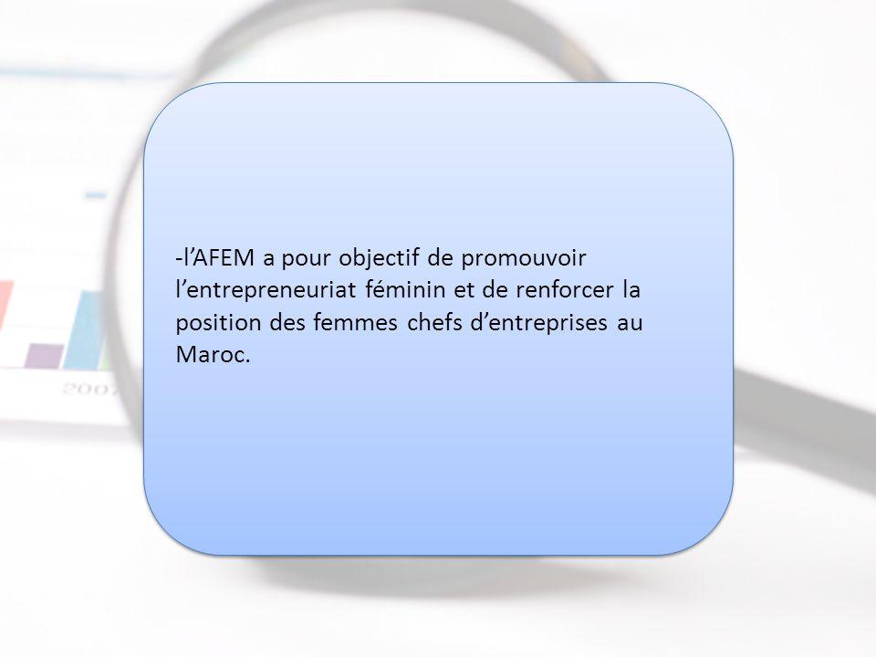 Association des Femmes Chefs d Entreprise du Maroc (AFEM) www.afem.ma Association des Femmes Chefs d Entreprise du Maroc (AFEM) www.afem.ma -l'AFEM a pour objectif de promouvoir l'entrepreneuriat féminin et de renforcer la position des femmes chefs d'entreprises au Maroc.