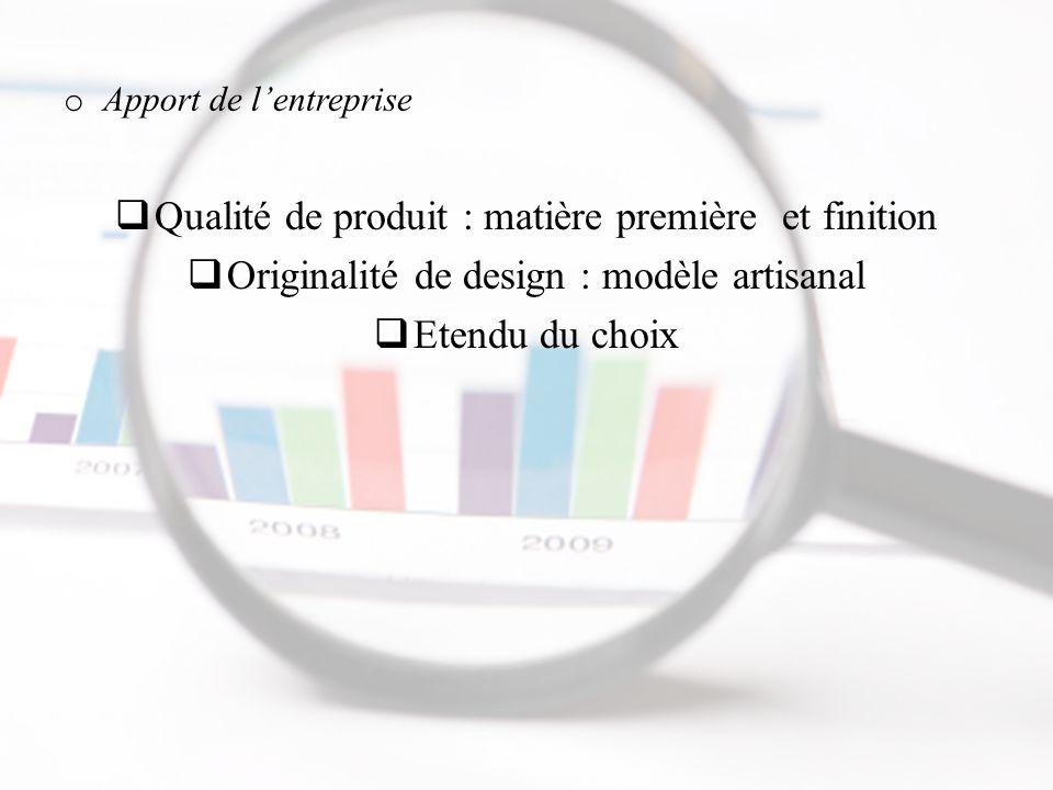 o Apport de l'entreprise  Qualité de produit : matière première et finition  Originalité de design : modèle artisanal  Etendu du choix