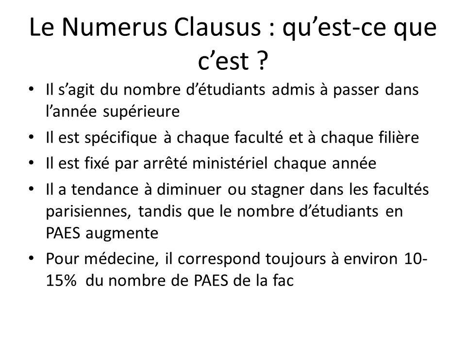 Le Numerus Clausus : qu'est-ce que c'est ? Il s'agit du nombre d'étudiants admis à passer dans l'année supérieure Il est spécifique à chaque faculté e