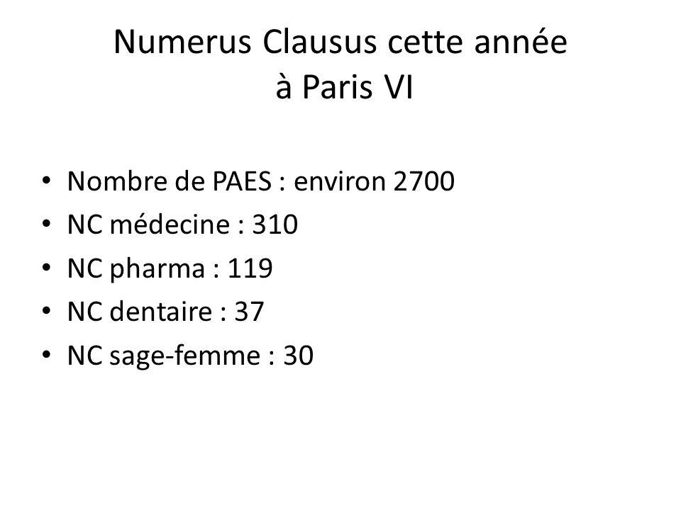Numerus Clausus cette année à Paris VI Nombre de PAES : environ 2700 NC médecine : 310 NC pharma : 119 NC dentaire : 37 NC sage-femme : 30