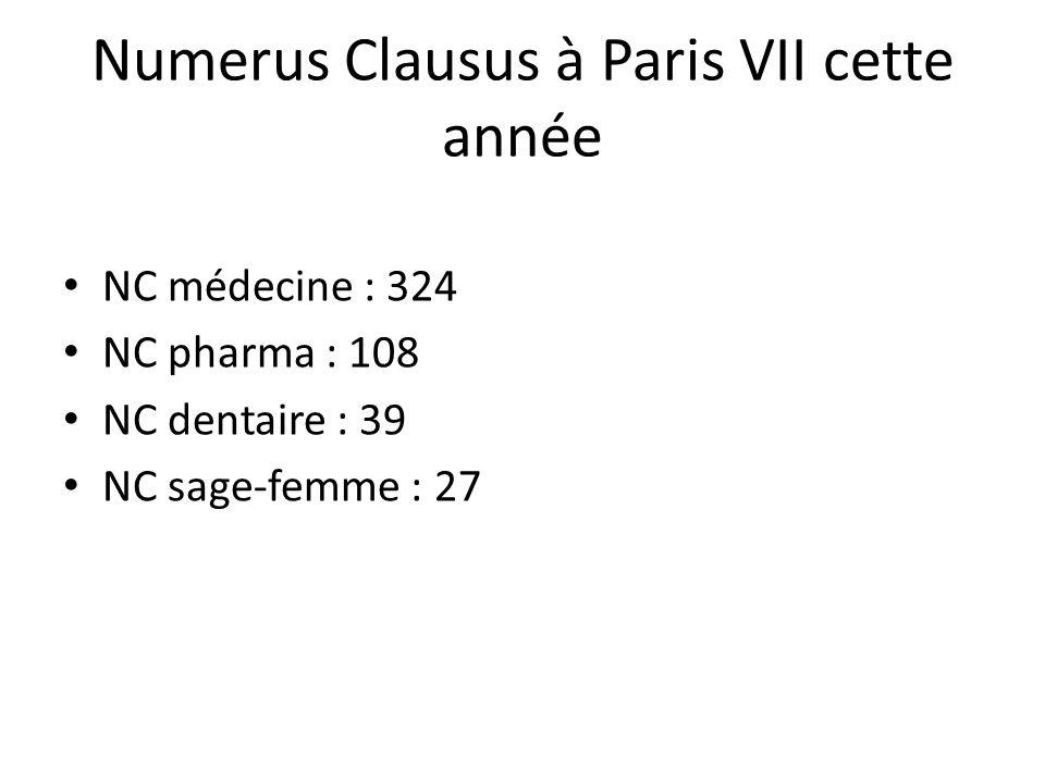 Numerus Clausus à Paris VII cette année NC médecine : 324 NC pharma : 108 NC dentaire : 39 NC sage-femme : 27