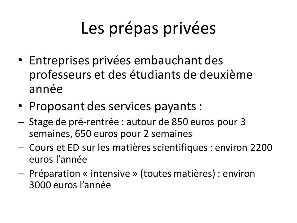 Les prépas privées Entreprises privées embauchant des professeurs et des étudiants de deuxième année Proposant des services payants : – Stage de pré-r