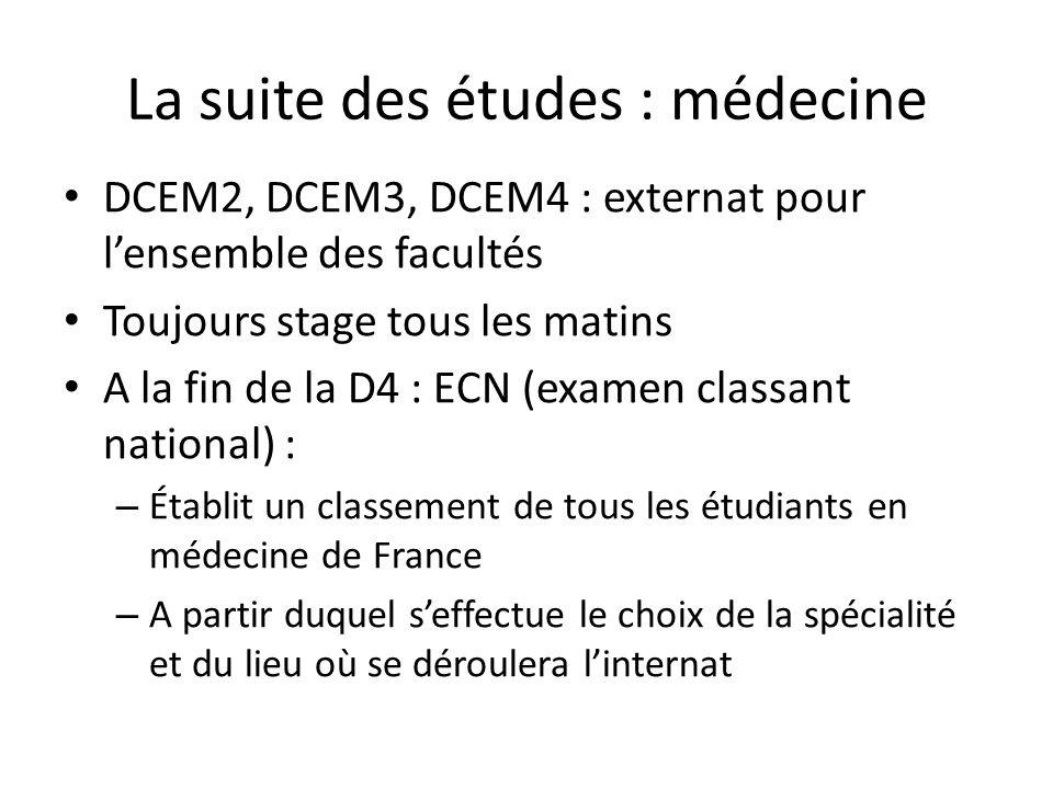 La suite des études : médecine DCEM2, DCEM3, DCEM4 : externat pour l'ensemble des facultés Toujours stage tous les matins A la fin de la D4 : ECN (examen classant national) : – Établit un classement de tous les étudiants en médecine de France – A partir duquel s'effectue le choix de la spécialité et du lieu où se déroulera l'internat