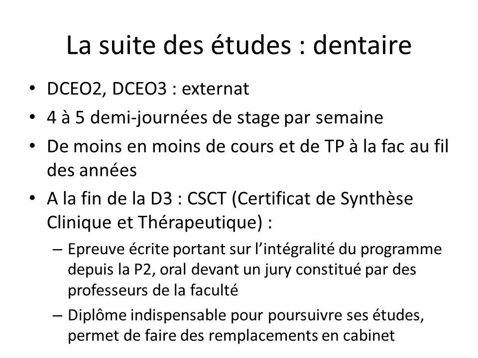 La suite des études : dentaire DCEO2, DCEO3 : externat 4 à 5 demi-journées de stage par semaine De moins en moins de cours et de TP à la fac au fil des années A la fin de la D3 : CSCT (Certificat de Synthèse Clinique et Thérapeutique) : – Epreuve écrite portant sur l'intégralité du programme depuis la P2, oral devant un jury constitué par des professeurs de la faculté – Diplôme indispensable pour poursuivre ses études, permet de faire des remplacements en cabinet