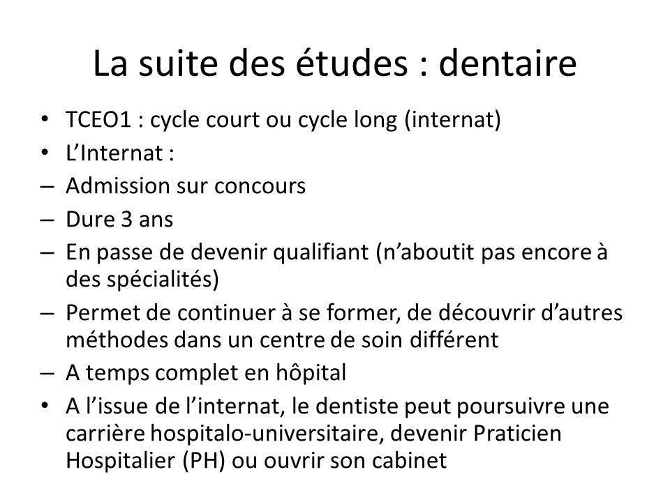 La suite des études : dentaire TCEO1 : cycle court ou cycle long (internat) L'Internat : – Admission sur concours – Dure 3 ans – En passe de devenir q
