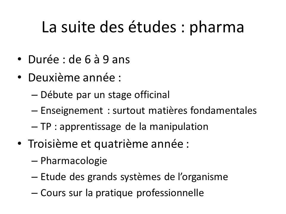 La suite des études : pharma Durée : de 6 à 9 ans Deuxième année : – Débute par un stage officinal – Enseignement : surtout matières fondamentales – T