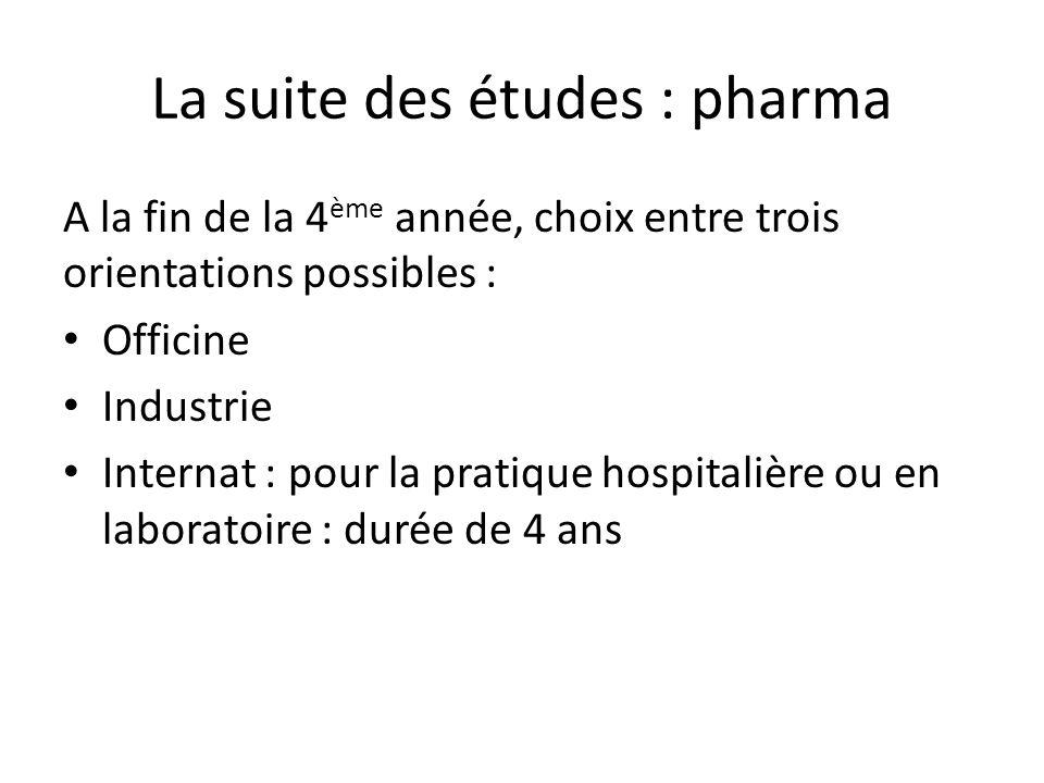 La suite des études : pharma A la fin de la 4 ème année, choix entre trois orientations possibles : Officine Industrie Internat : pour la pratique hospitalière ou en laboratoire : durée de 4 ans