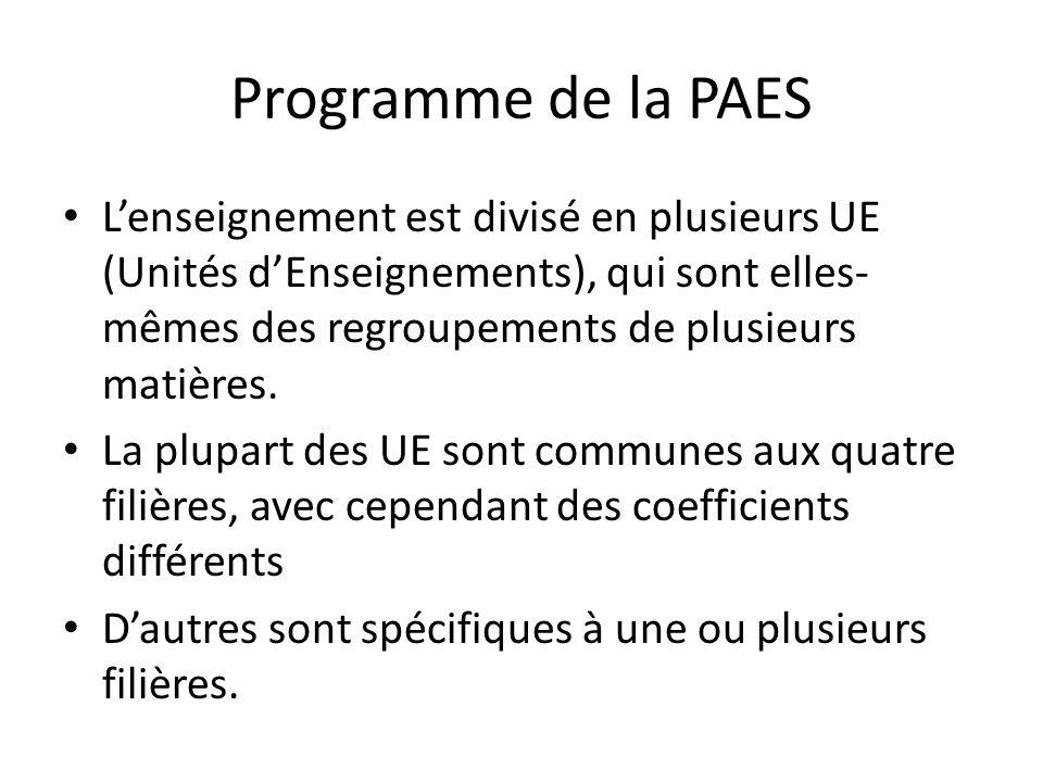 Programme de la PAES L'enseignement est divisé en plusieurs UE (Unités d'Enseignements), qui sont elles- mêmes des regroupements de plusieurs matières.