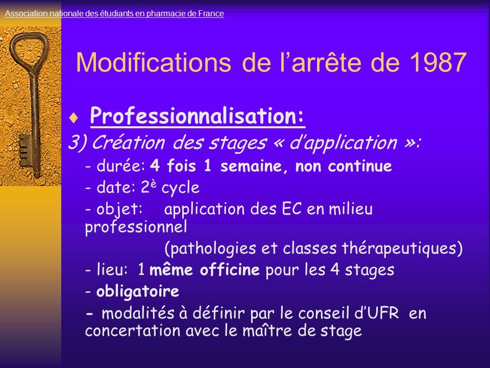 Modifications de l'arrête de 1987  Professionnalisation: 3) Création des stages « d'application »: - durée: 4 fois 1 semaine, non continue - date: 2 è cycle - objet: application des EC en milieu professionnel (pathologies et classes thérapeutiques) - lieu: 1 même officine pour les 4 stages - obligatoire - modalités à définir par le conseil d'UFR en concertation avec le maître de stage Association nationale des étudiants en pharmacie de France