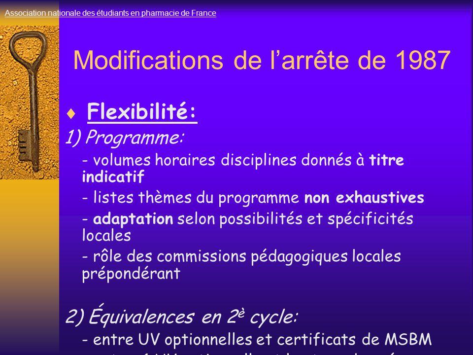 Modifications de l'arrête de 1987  Flexibilité: 1) Programme: - volumes horaires disciplines donnés à titre indicatif - listes thèmes du programme non exhaustives - adaptation selon possibilités et spécificités locales - rôle des commissions pédagogiques locales prépondérant 2) Équivalences en 2 è cycle: - entre UV optionnelles et certificats de MSBM - entre 1 UV optionnelle et le stage de pré orientation Association nationale des étudiants en pharmacie de France
