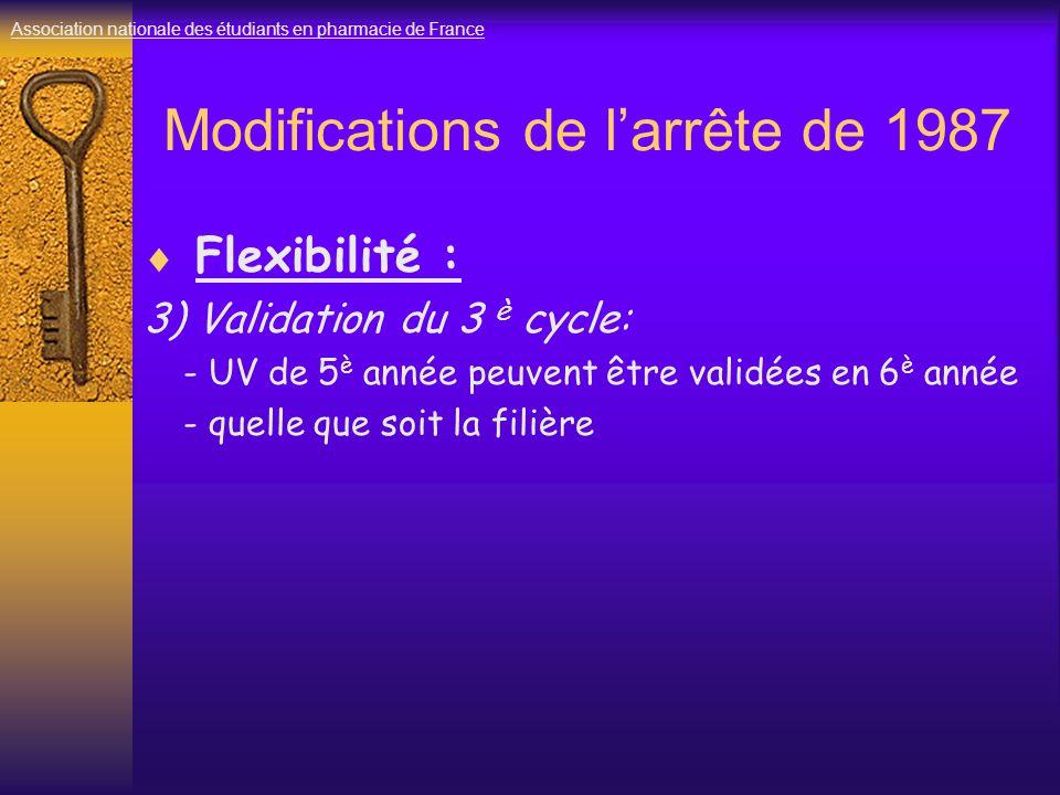 Modifications de l'arrête de 1987  Flexibilité : 3) Validation du 3 è cycle: - UV de 5 è année peuvent être validées en 6 è année - quelle que soit la filière Association nationale des étudiants en pharmacie de France