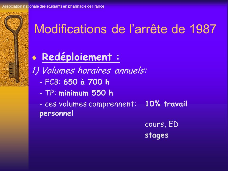 Modifications de l'arrête de 1987  Redéploiement : 1) Volumes horaires annuels: - FCB: 650 à 700 h - TP: minimum 550 h - ces volumes comprennent:10% travail personnel cours, ED stages Association nationale des étudiants en pharmacie de France