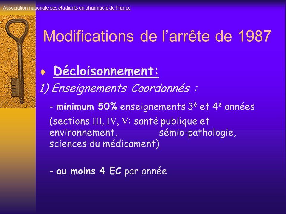 Modifications de l'arrête de 1987  Décloisonnement: 1) Enseignements Coordonnés : - minimum 50% enseignements 3 è et 4 è années (sections III, IV, V : santé publique et environnement, sémio-pathologie, sciences du médicament) - au moins 4 EC par année Association nationale des étudiants en pharmacie de France