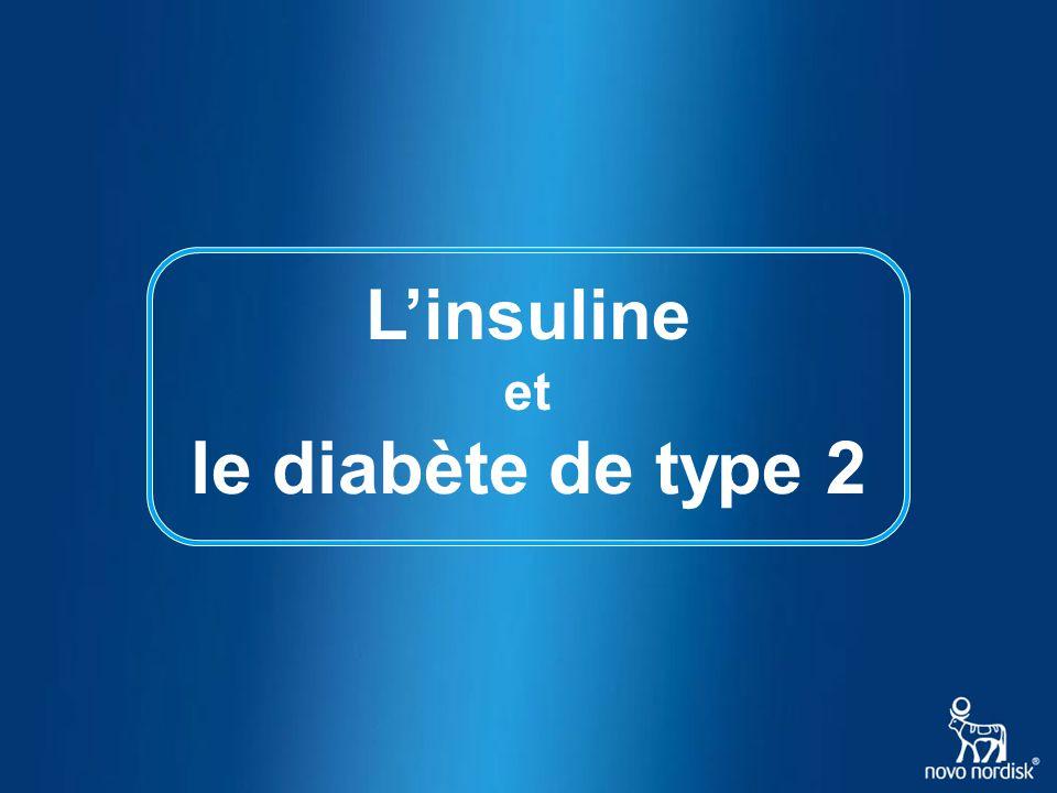 1.Le diabète dans le monde : une vraie épidémie 2.
