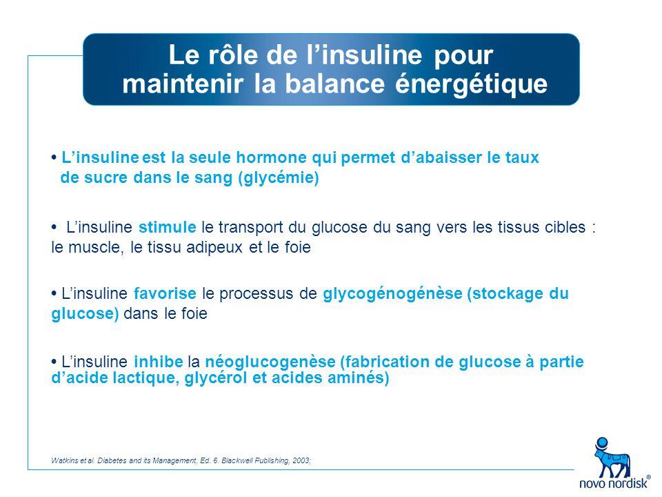 tissu adipeux foie Le rôle de l'insuline pour maintenir la balance énergétique Insuline muscle capture et stockage du glucose capture du glucose et transformation en graisse stockage du glucose Watkins et al.