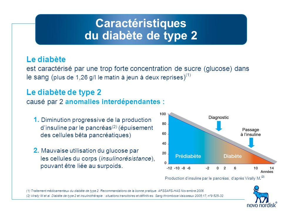 Production d'insuline par le pancréas, d'après Virally M. (2) Caractéristiques du diabète de type 2 Le diabète est caractérisé par une trop forte conc