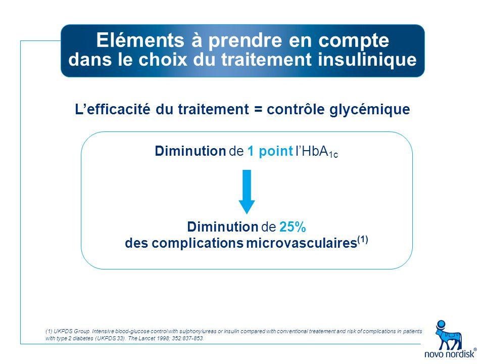 Eléments à prendre en compte dans le choix du traitement insulinique (1) UKPDS Group. Intensive blood-glucose control with sulphonylureas or insulin c