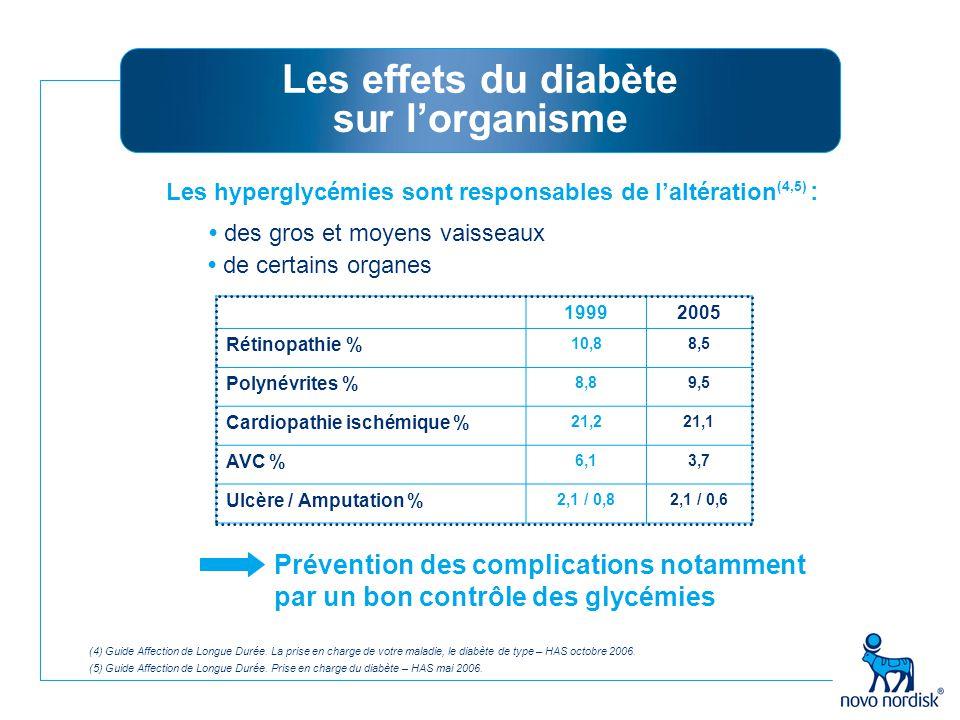 Les hyperglycémies sont responsables de l'altération (4,5) : Prévention des complications notamment par un bon contrôle des glycémies des gros et moye