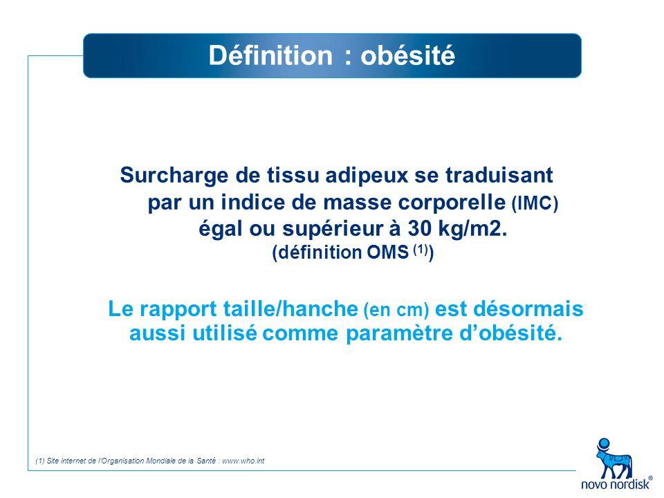 Surcharge de tissu adipeux se traduisant par un indice de masse corporelle (IMC) égal ou supérieur à 30 kg/m2. (définition OMS (1) ) Définition : obés