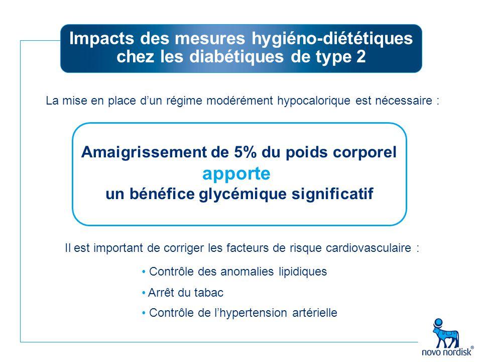 Impacts des mesures hygiéno-diététiques chez les diabétiques de type 2 La mise en place d'un régime modérément hypocalorique est nécessaire : Amaigris