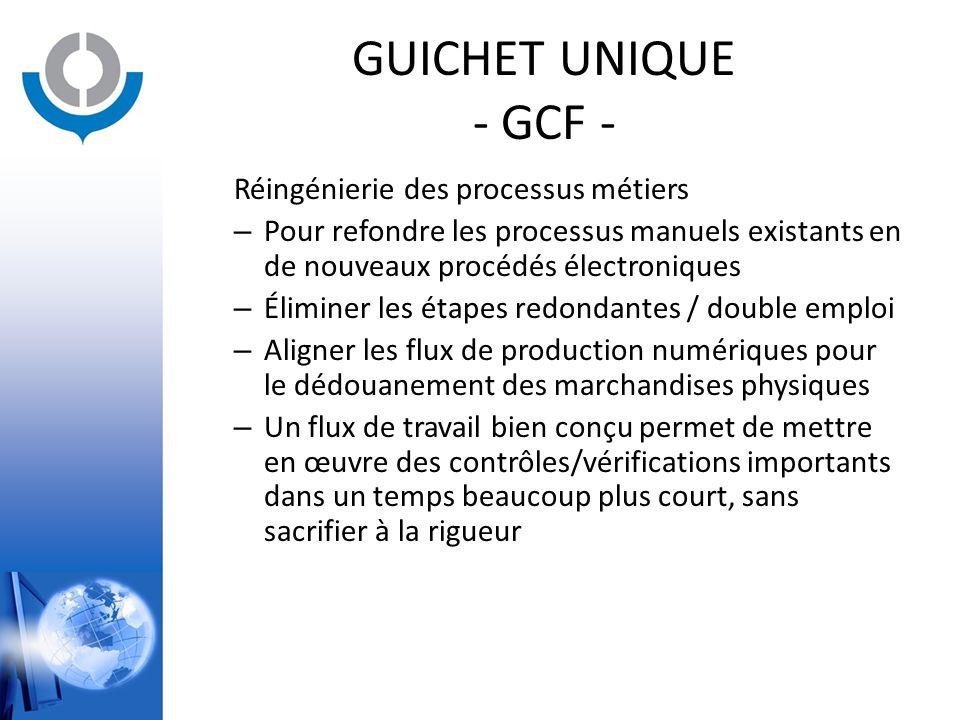 GUICHET UNIQUE - GCF - Réingénierie des processus métiers – Pour refondre les processus manuels existants en de nouveaux procédés électroniques – Élim