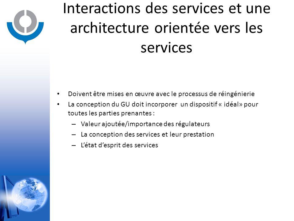 Interactions des services et une architecture orientée vers les services Doivent être mises en œuvre avec le processus de réingénierie La conception d