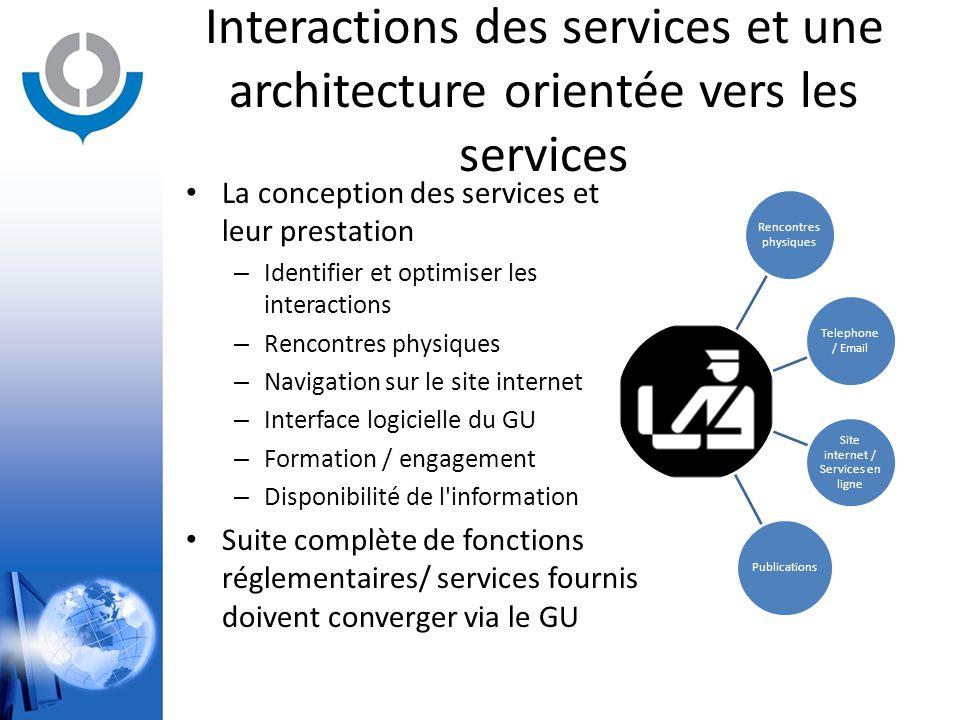 Interactions des services et une architecture orientée vers les services La conception des services et leur prestation – Identifier et optimiser les i