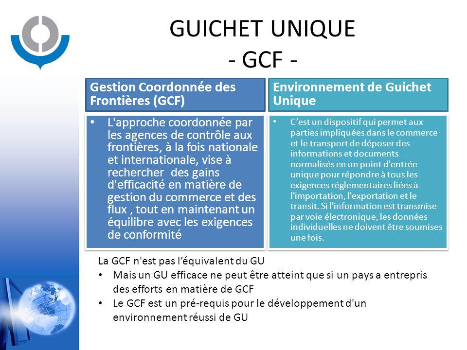 GUICHET UNIQUE - GCF - Gestion Coordonnée des Frontières (GCF) L'approche coordonnée par les agences de contrôle aux frontières, à la fois nationale e