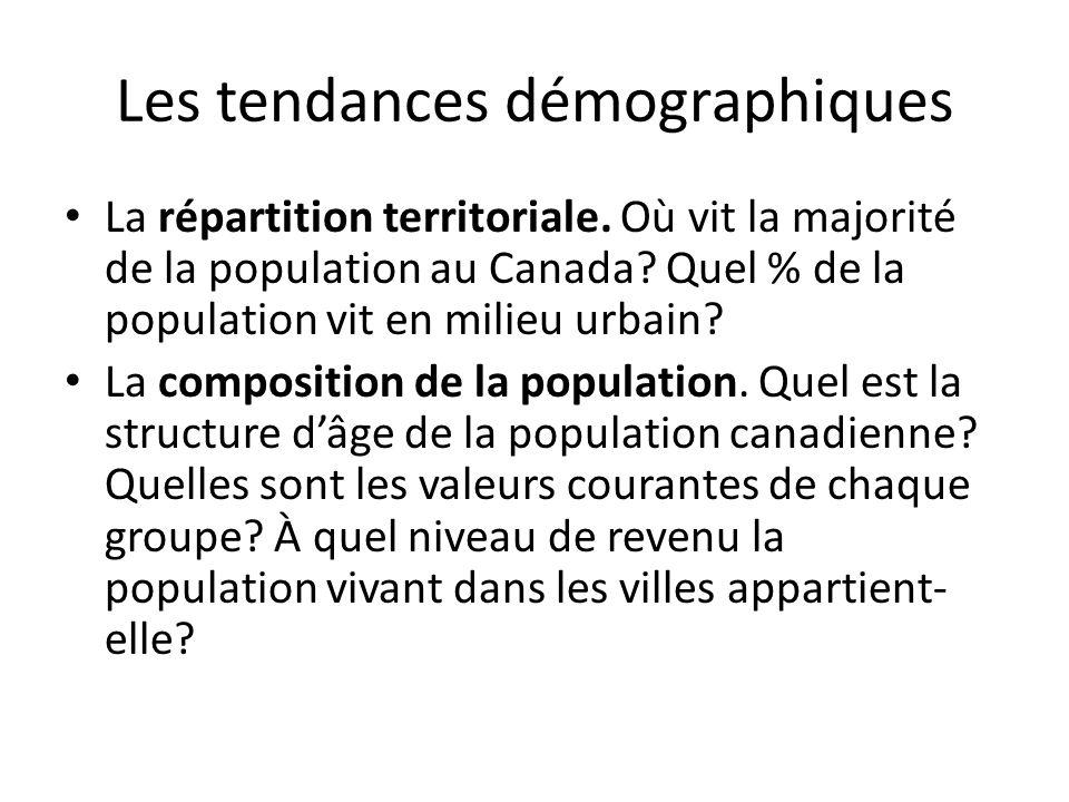 Les tendances démographiques La répartition territoriale.