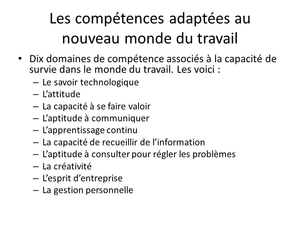 Dix domaines de compétence associés à la capacité de survie dans le monde du travail.