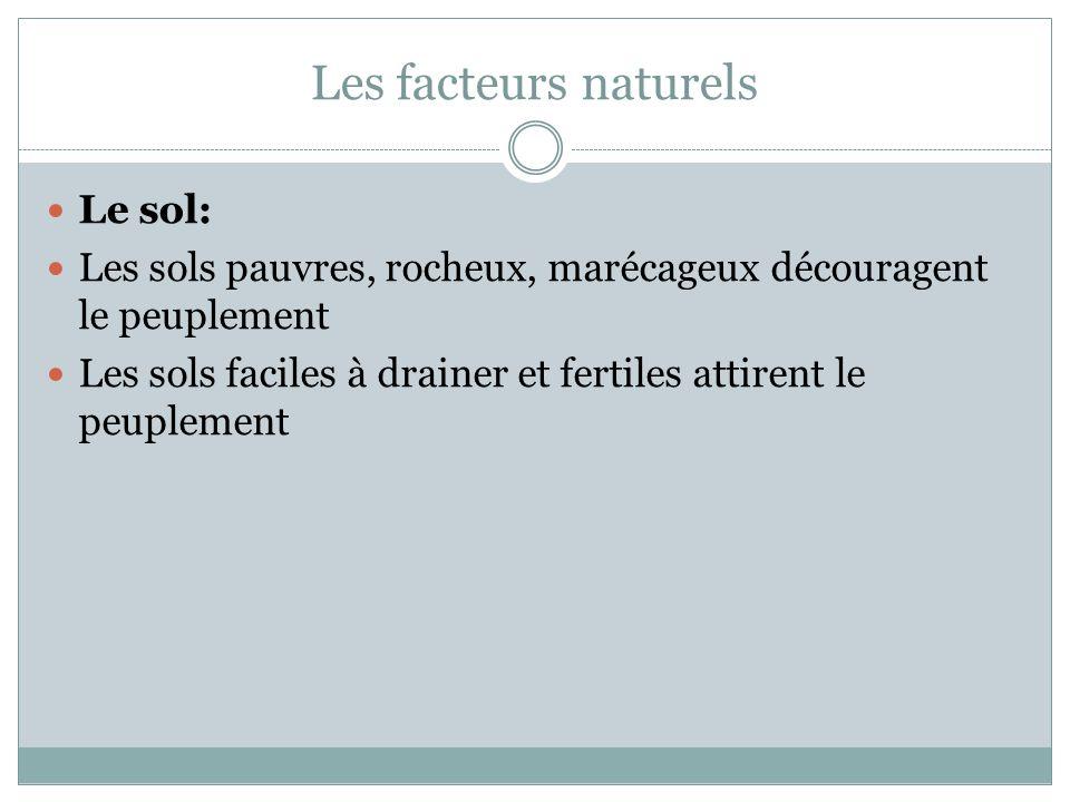 Les facteurs naturels Le sol: Les sols pauvres, rocheux, marécageux découragent le peuplement Les sols faciles à drainer et fertiles attirent le peuplement