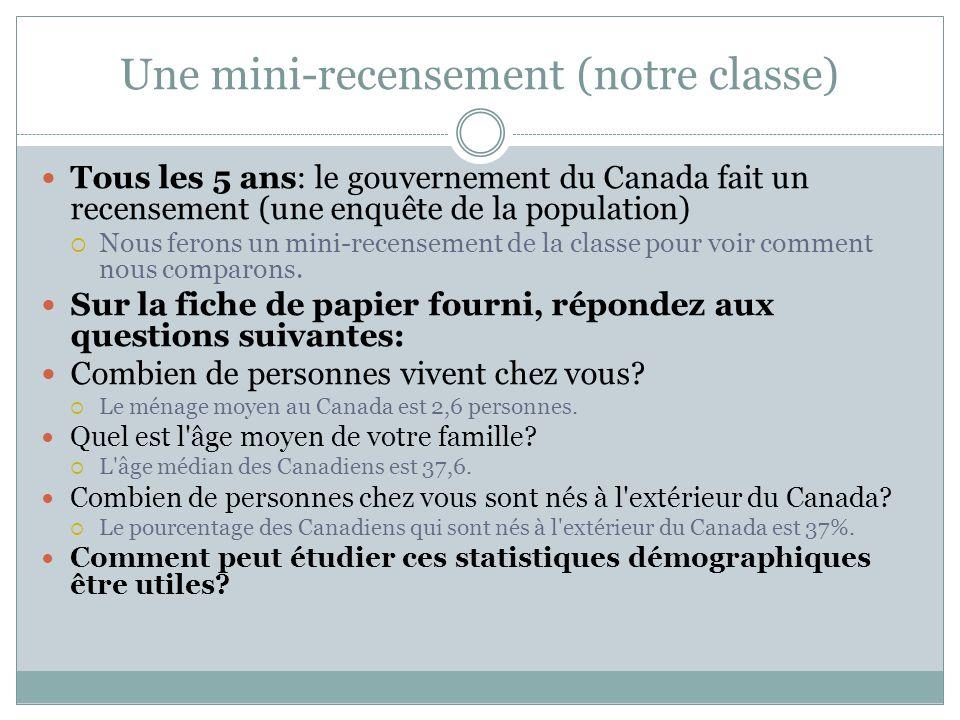 Une mini-recensement (notre classe) Tous les 5 ans: le gouvernement du Canada fait un recensement (une enquête de la population)  Nous ferons un mini-recensement de la classe pour voir comment nous comparons.