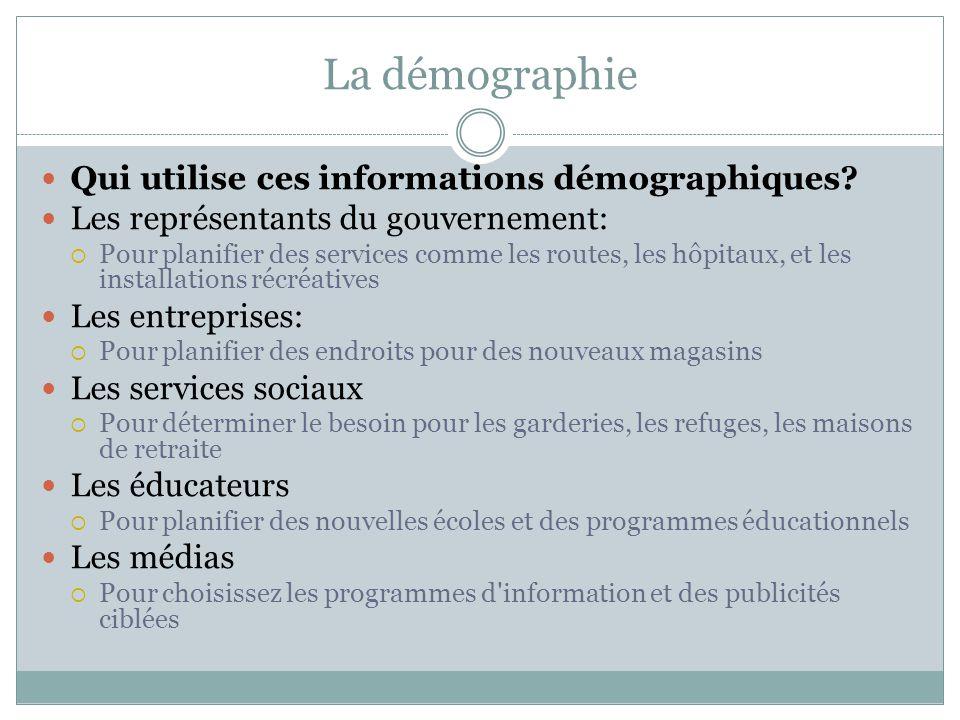 La démographie Qui utilise ces informations démographiques.