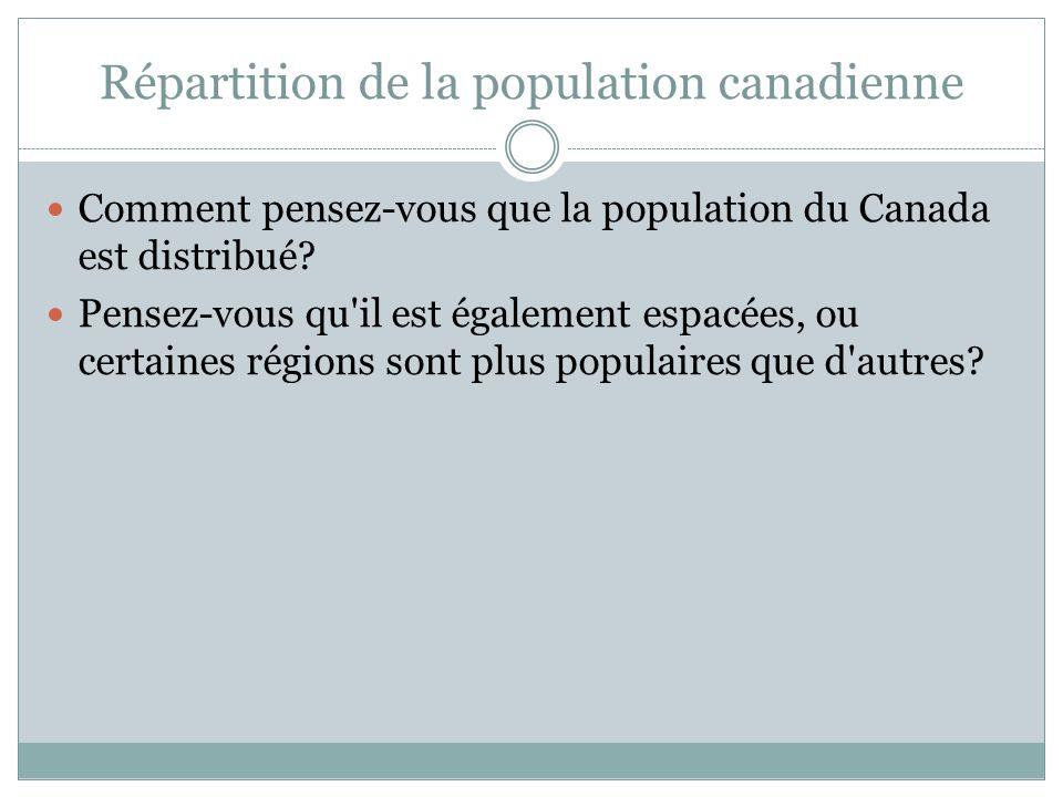 Répartition de la population canadienne Comment pensez-vous que la population du Canada est distribué.