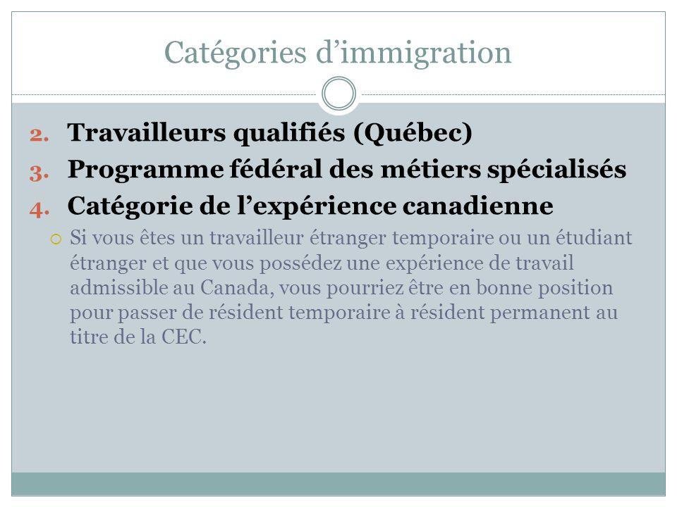 Catégories d'immigration 2.Travailleurs qualifiés (Québec) 3.