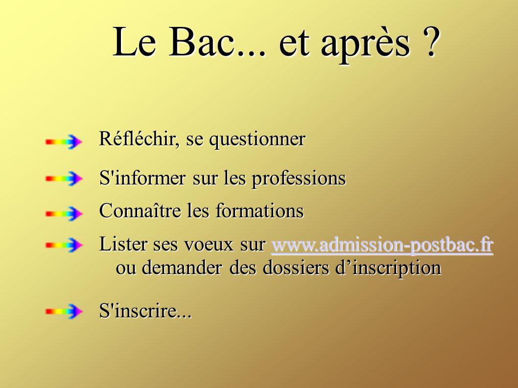 Le Bac... et après ? Le Bac... et après ? S'informer sur les professions Connaître les formations Lister ses voeux sur www.admission-postbac.fr ou dem