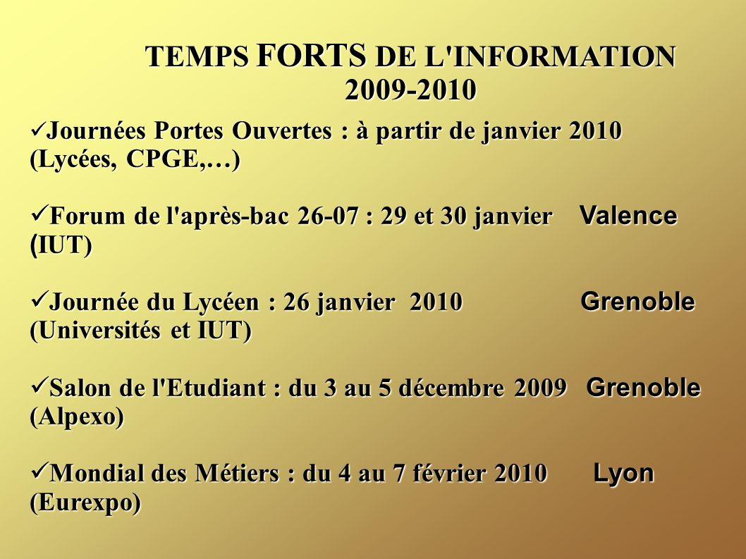 Journées Portes Ouvertes : à partir de janvier 2010 (Lycées, CPGE,…) Journées Portes Ouvertes : à partir de janvier 2010 (Lycées, CPGE,…) Forum de l après-bac 26-07 : 29 et 30 janvier Valence ( IUT) Forum de l après-bac 26-07 : 29 et 30 janvier Valence ( IUT) Journée du Lycéen : 26 janvier 2010 Grenoble (Universités et IUT) Journée du Lycéen : 26 janvier 2010 Grenoble (Universités et IUT) Salon de l Etudiant : du 3 au 5 décembre 2009 Grenoble (Alpexo) Salon de l Etudiant : du 3 au 5 décembre 2009 Grenoble (Alpexo) Mondial des Métiers : du 4 au 7 février 2010 Lyon (Eurexpo) Mondial des Métiers : du 4 au 7 février 2010 Lyon (Eurexpo) Mondial des Métiers : du 19 au 22 mars 2009 Lyon Eurexpo Journées Portes Ouvertes : à partir de janvier 2009 Forum de l après-bac 26-07 : 30 et 31 janvier 2009 IUT Valence Journée du Lycéen : 27 janvier 2009 Grenoble Salonde l Etudiant : du 4 au 6 décembre 2009 Grenoble Alpexo Mondial des Métiers : du 19 au 22 mars 2009 Lyon Eurexpo Journées Portes Ouvertes : à partir de janvier 2009 Forum de l après-bac 26-07 : 30 et 31 janvier 2009 IUT Valence Journée du Lycéen : 27 janvier 2009 Grenoble Salonde l Etudiant : du 4 au 6 décembre 2009 Grenoble Alpexo Mondial des Métiers : du 19 au 22 mars 2009 Lyon Eurexpo Journées Portes Ouvertes : à partir de janvier 2009 Forum de l après-bac 26-07 : 30 et 31 janvier 2009 IUT Valence Journée du Lycéen : 27 janvier 2009 Grenoble Salonde l Etudiant : du 4 au 6 décembre 2009 Grenoble Alpexo Mondial des Métiers : du 19 au 22 mars 2009 Lyon Eurexpo Journées Portes Ouvertes : à partir de janvier 2009 Forum de l après-bac 26-07 : 30 et 31 janvier 2009 IUT Valence Journée du Lycéen : 27 janvier 2009 Grenoble Salonde l Etudiant : du 4 au 6 décembre 2009 Grenoble Alpexo Mondial des Métiers : du 19 au 22 mars 2009 Lyon Eurexpo Journées Portes Ouvertes : à partir de janvier 2009 Forum de l après-bac 26-07 : 30 et 31 janvier 2009 IUT Valence Journée du Lycéen : 27 janvier 2009 Grenoble Salonde l Etudiant : du 4 au 6 